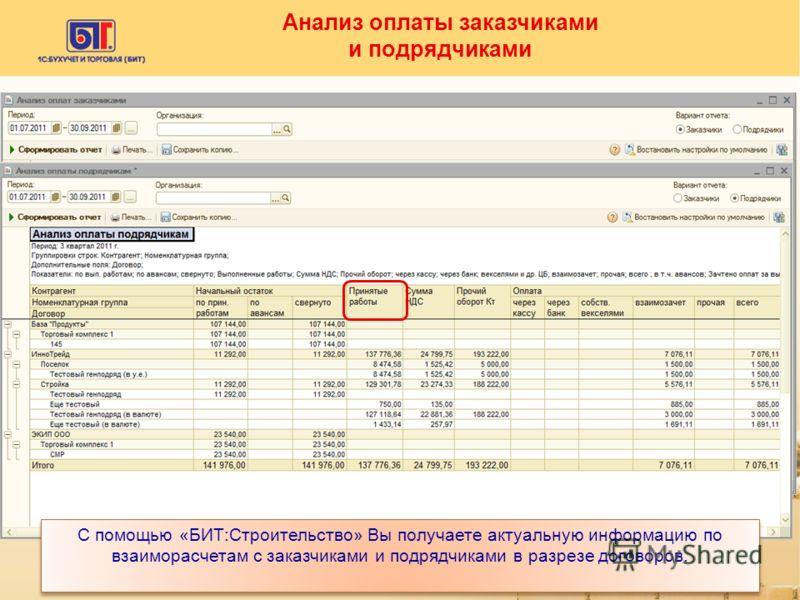 Анализ оплаты заказчиками и подрядчиками С помощью «БИТ:Строительство» Вы получаете актуальную информацию по взаиморасчетам с заказчиками и подрядчиками в разрезе договоров.