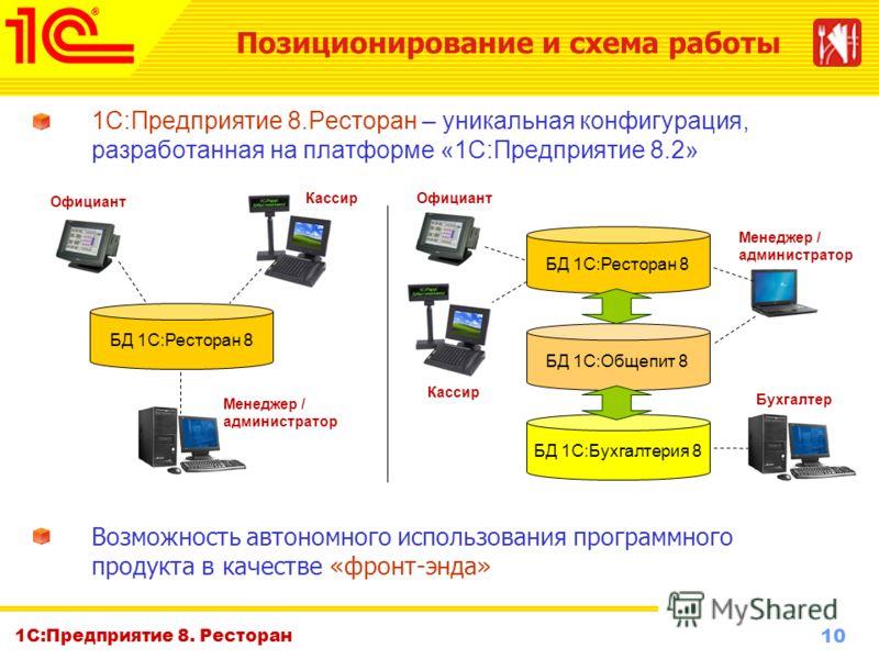 10 www.1c-menu.ru, Октябрь 2010 г. 1С:Предприятие 8. Ресторан 1С:Предприятие 8.Ресторан – уникальная конфигурация, разработанная на платформе «1С:Предприятие 8.2» Возможность автономного использования программного продукта в качестве «фронт-энда» Офи