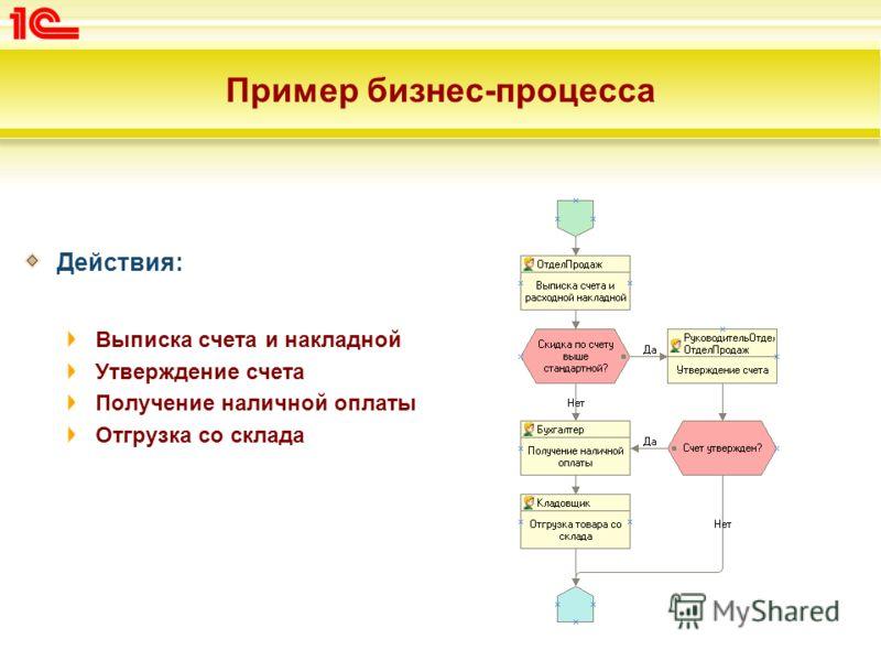 Пример бизнес-процесса Действия: Выписка счета и накладной Утверждение счета Получение наличной оплаты Отгрузка со склада