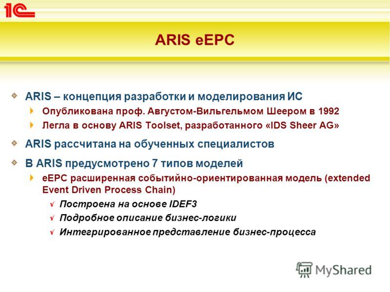 ARIS eEPC ARIS – концепция разработки и моделирования ИС Опубликована проф. Августом-Вильгельмом Шеером в 1992 Легла в основу ARIS Toolset, разработанного «IDS Sheer AG» ARIS рассчитана на обученных специалистов В ARIS предусмотрено 7 типов моделей e