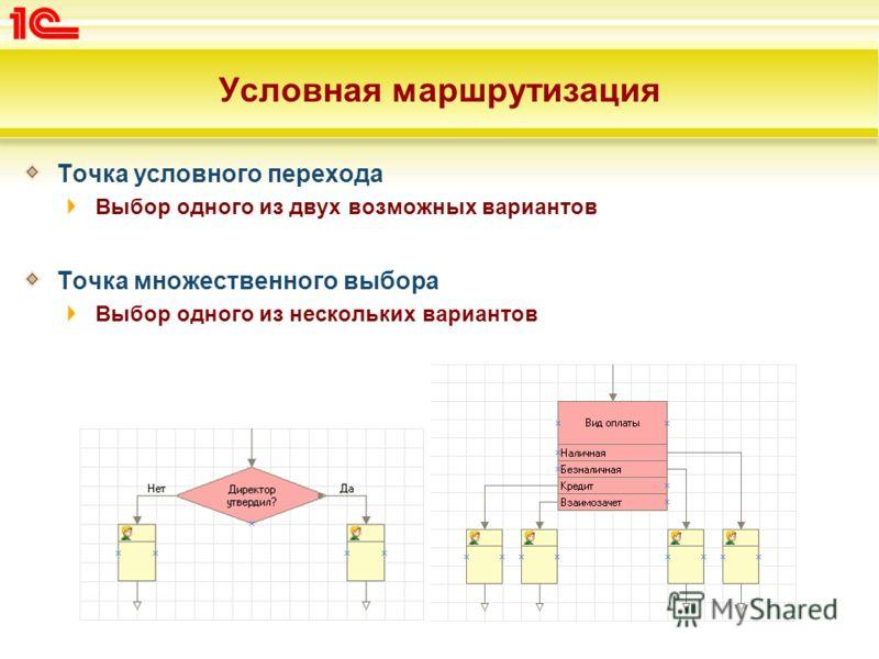 Условная маршрутизация Точка условного перехода Выбор одного из двух возможных вариантов Точка множественного выбора Выбор одного из нескольких вариантов