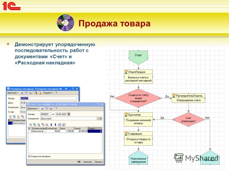 Продажа товара Демонстрирует упорядоченную последовательность работ с документами «Счет» и «Расходная накладная»