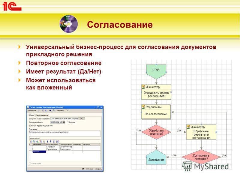Согласование Универсальный бизнес-процесс для согласования документов прикладного решения Повторное согласование Имеет результат (Да/Нет) Может использоваться как вложенный
