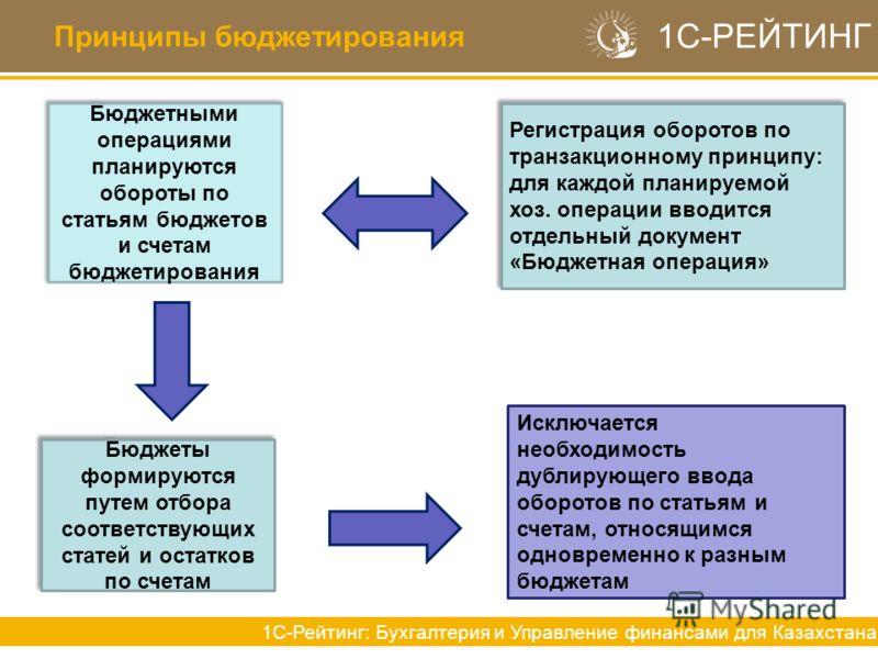 Принципы бюджетирования 1С-РЕЙТИНГ 1С-Рейтинг: Бухгалтерия и Управление финансами для Казахстана Регистрация оборотов по транзакционному принципу: для каждой планируемой хоз. операции вводится отдельный документ «Бюджетная операция» Бюджеты формируют