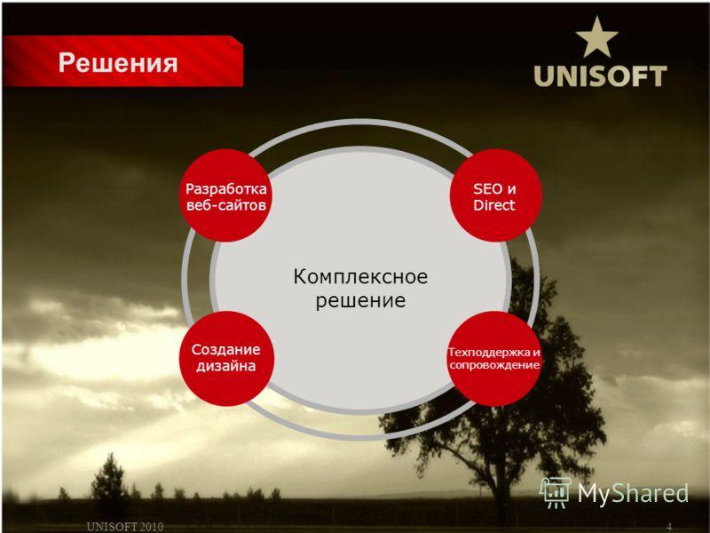 UNISOFT 20104 Разработка веб-сайтов SEO и Direct Создание дизайна Техподдержка и сопровождение Комплексное решение Решения