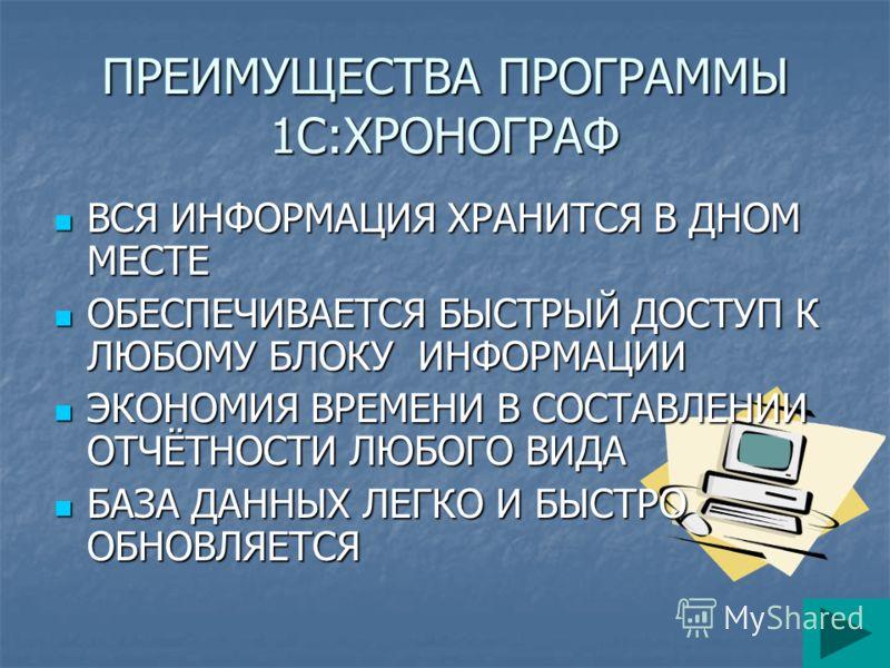 ПРЕИМУЩЕСТВА ПРОГРАММЫ 1С:ХРОНОГРАФ ВСЯ ИНФОРМАЦИЯ ХРАНИТСЯ В ДНОМ МЕСТЕ ВСЯ ИНФОРМАЦИЯ ХРАНИТСЯ В ДНОМ МЕСТЕ ОБЕСПЕЧИВАЕТСЯ БЫСТРЫЙ ДОСТУП К ЛЮБОМУ БЛОКУ ИНФОРМАЦИИ ОБЕСПЕЧИВАЕТСЯ БЫСТРЫЙ ДОСТУП К ЛЮБОМУ БЛОКУ ИНФОРМАЦИИ ЭКОНОМИЯ ВРЕМЕНИ В СОСТАВЛЕН
