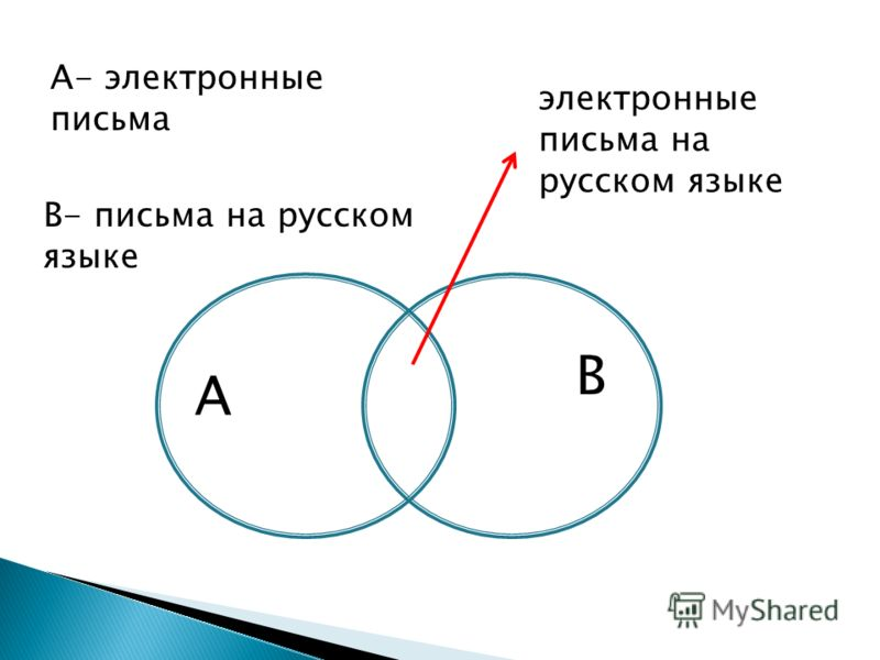 А А- электронные письма В- письма на русском языке В электронные письма на русском языке