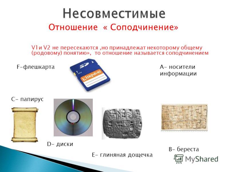 Отношение « Соподчинение» V1и V2 не пересекаются,но принадлежат некоторому общему (родовому) понятию», то отношение называется соподчинением А- носители информации В- береста С- папирус D- диски F-флешкарта Е- глиняная дощечка