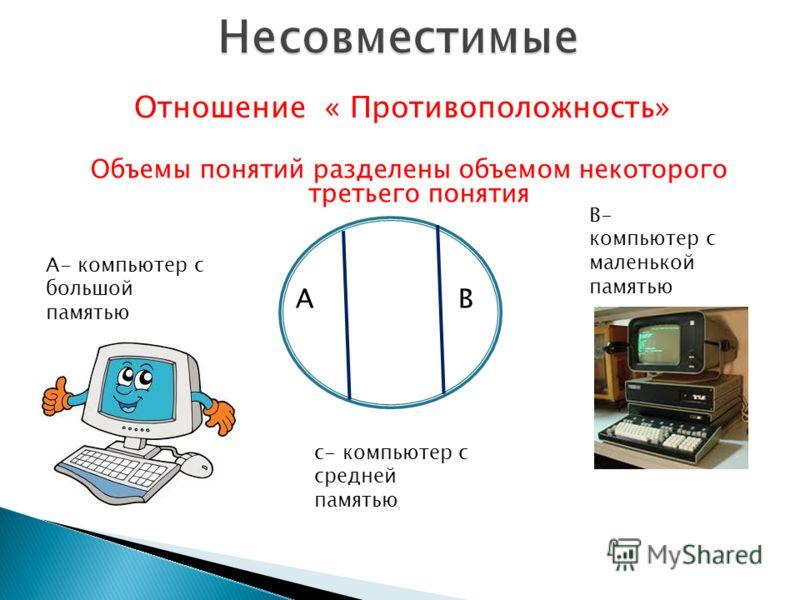 Отношение « Противоположность» Объемы понятий разделены объемом некоторого третьего понятия А- компьютер с большой памятью В- компьютер с маленькой памятью с- компьютер с средней памятью ВА