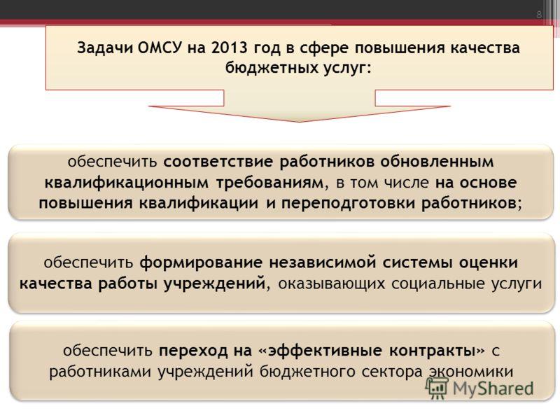 8 Задачи ОМСУ на 2013 год в сфере повышения качества бюджетных услуг: обеспечить соответствие работников обновленным квалификационным требованиям, в том числе на основе повышения квалификации и переподготовки работников; обеспечить формирование незав