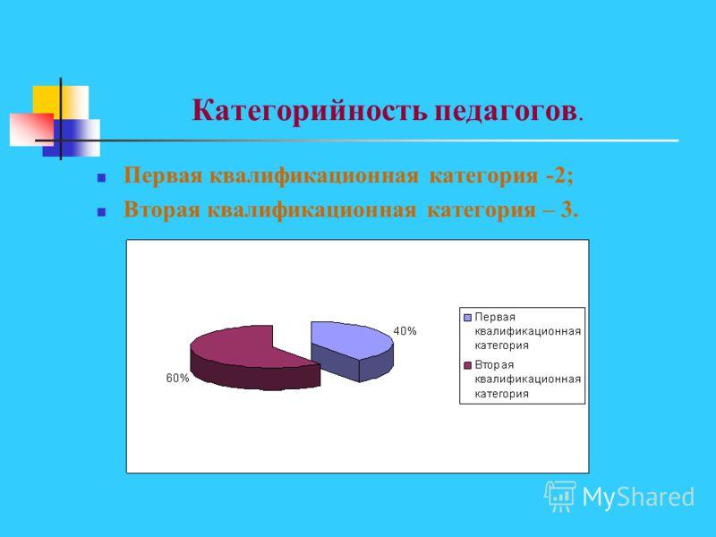 Категорийность педагогов. Первая квалификационная категория -2; Вторая квалификационная категория – 3.