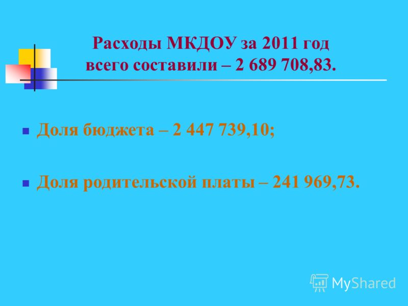 Расходы МКДОУ за 2011 год всего составили – 2 689 708,83. Доля бюджета – 2 447 739,10; Доля родительской платы – 241 969,73.