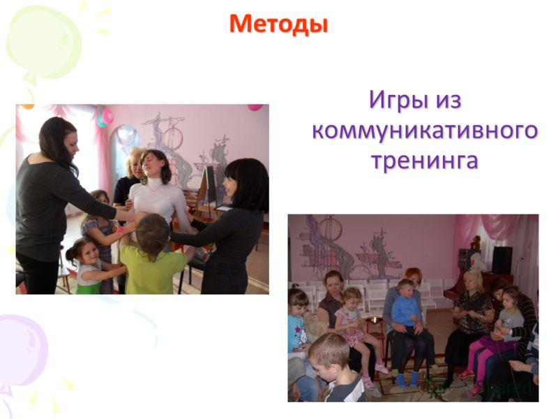 Игры из коммуникативного тренинга Методы