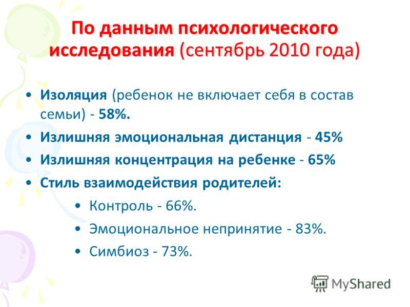 По данным психологического исследования (сентябрь 2010 года) Изоляция (ребенок не включает себя в состав семьи) - 58%. Излишняя эмоциональная дистанция - 45% Излишняя концентрация на ребенке - 65% Стиль взаимодействия родителей: Контроль - 66%. Эмоци