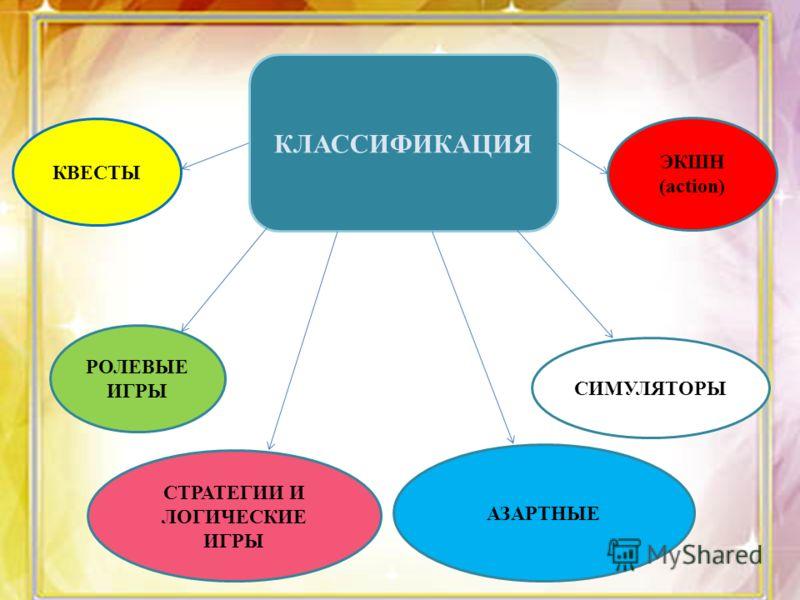 КЛАССИФИКАЦИЯ КВЕСТЫ ЭКШН (action) РОЛЕВЫЕ ИГРЫ СИМУЛЯТОРЫ СТРАТЕГИИ И ЛОГИЧЕСКИЕ ИГРЫ АЗАРТНЫЕ