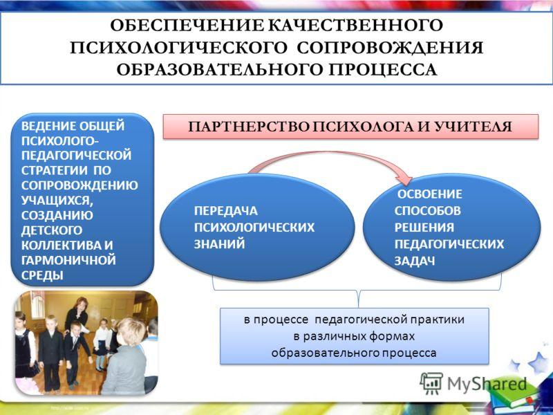 в процессе педагогической практики в различных формах образовательного процесса в процессе педагогической практики в различных формах образовательного процесса ВЕДЕНИЕ ОБЩЕЙ ПСИХОЛОГО- ПЕДАГОГИЧЕСКОЙ СТРАТЕГИИ ПО СОПРОВОЖДЕНИЮ УЧАЩИХСЯ, СОЗДАНИЮ ДЕТС