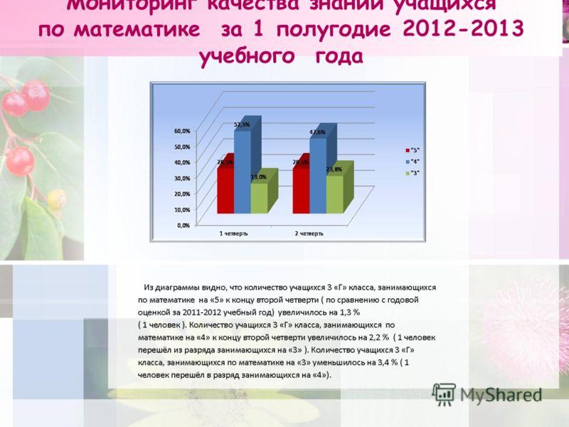 Мониторинг качества знаний учащихся по математике за 1 полугодие 2012-2013 учебного года
