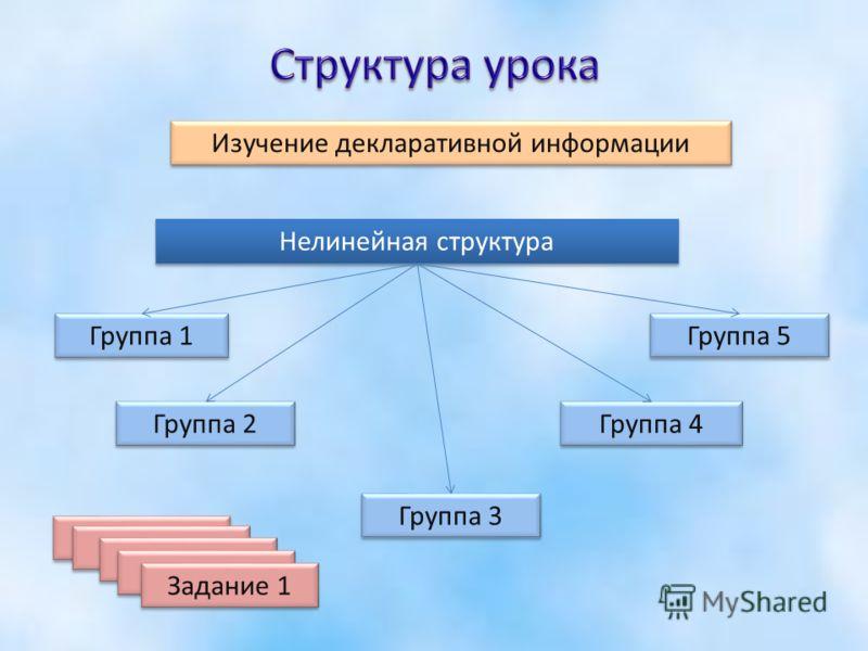 Изучение декларативной информации Группа 2 Задание 5 Группа 1 Нелинейная структура Группа 3 Группа 4 Группа 5 Задание 4 Задание 3 Задание 2 Задание 1