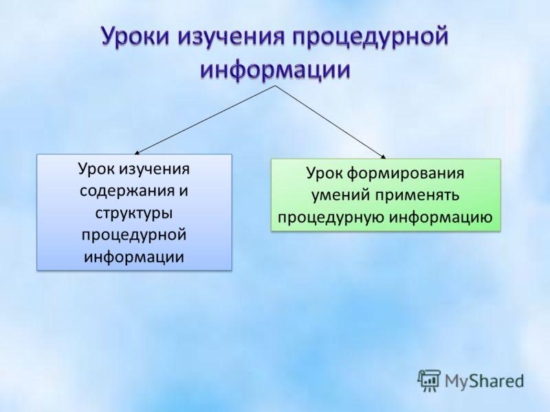 Урок изучения содержания и структуры процедурной информации Урок формирования умений применять процедурную информацию