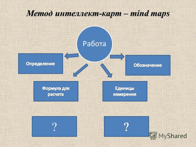 Метод интеллект-карт – mind maps Работа ?