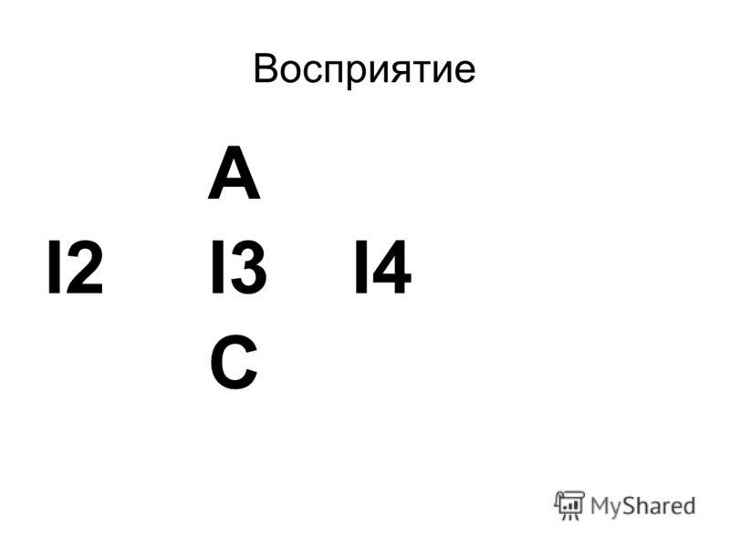 Восприятие А I2 I3 I4 С