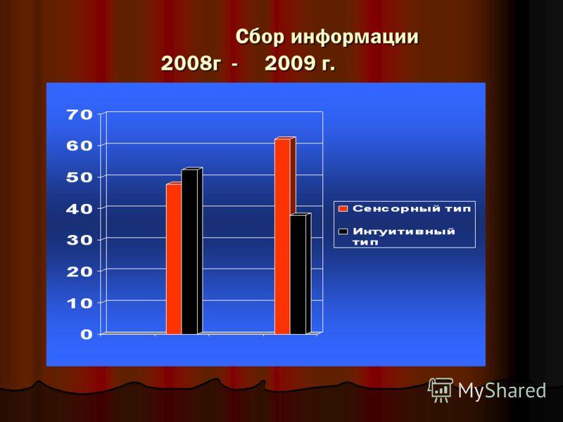 Сбор информации 2008г - 2009 г. Сбор информации 2008г - 2009 г.