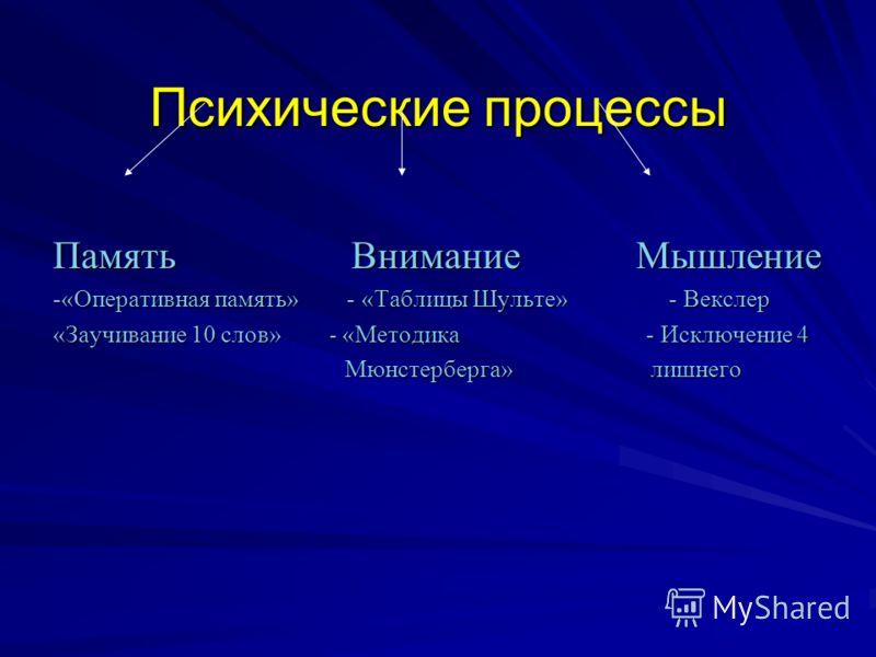 Психические процессы Память Внимание Мышление -«Оперативная память» - «Таблицы Шульте» - Векслер «Заучивание 10 слов» - «Методика - Исключение 4 Мюнстерберга» лишнего Мюнстерберга» лишнего