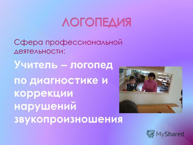 Сфера профессиональной деятельности: Учитель – логопед по д иагностик е и коррекци и нарушений звукопроизношения