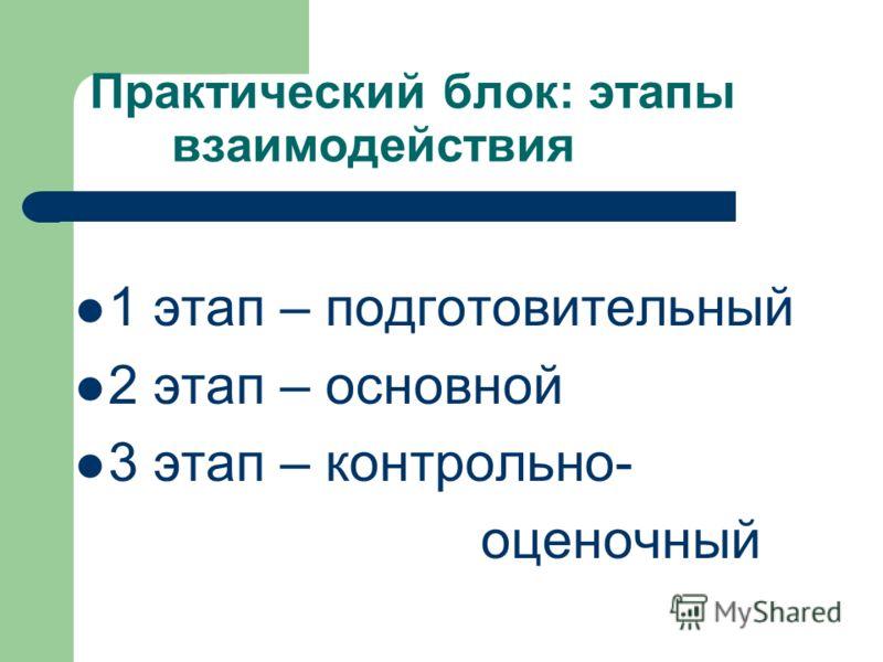 Практический блок: этапы взаимодействия 1 этап – подготовительный 2 этап – основной 3 этап – контрольно- оценочный
