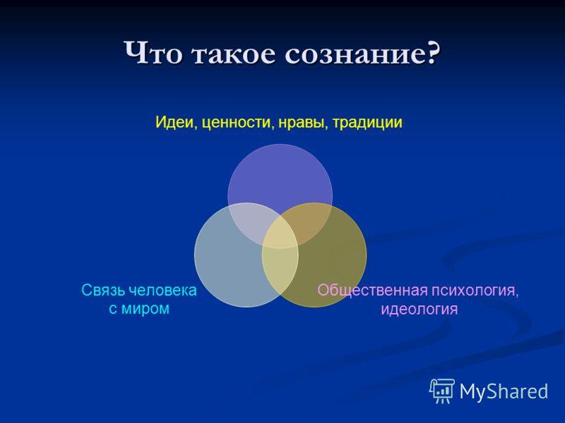 Что такое сознание? Идеи, ценности, нравы, традиции Общественная психология, идеология Связь человека с миром