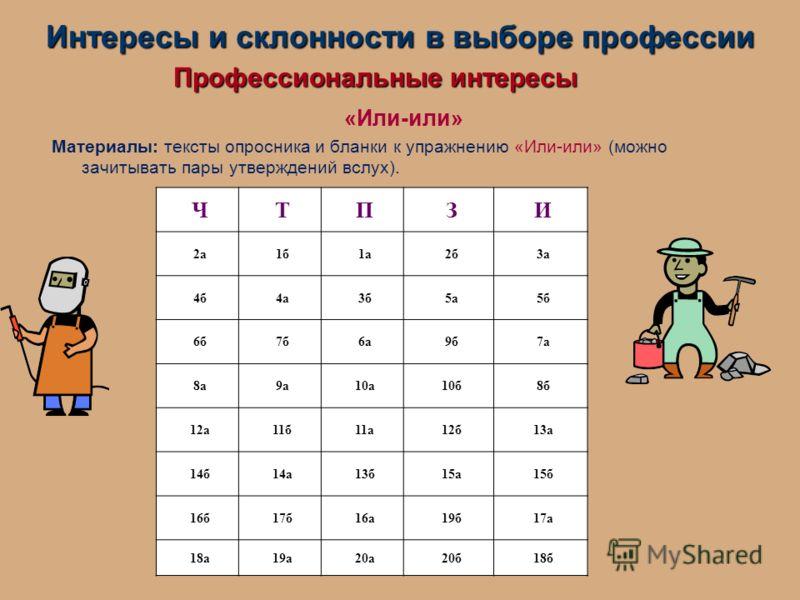 Интересы и склонности в выборе профессии Профессиональные интересы «Или-или» Материалы: тексты опросника и бланки к упражнению «Или-или» (можно зачитывать пары утверждений вслух). ЧТПЗИ 2а1б1а2б3а 4б4а3б5а5б 6б7б6а9б7а 8а9а10а10б8б 12а11б11а12б13а 14