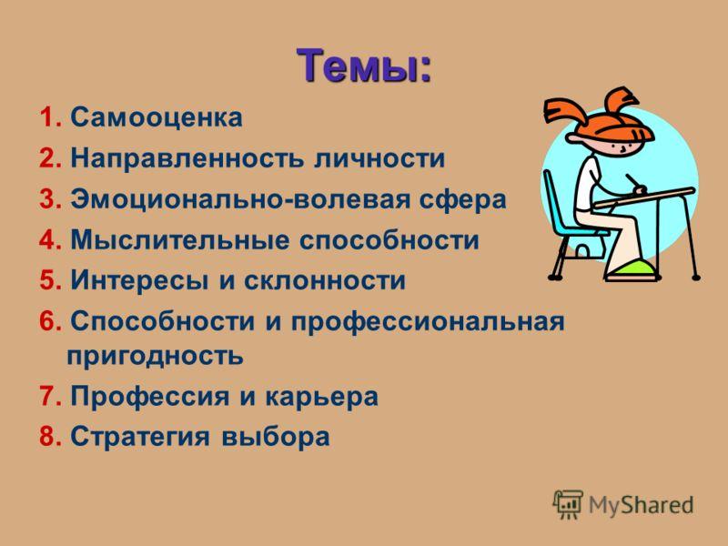 Темы: 1. Самооценка 2. Направленность личности 3. Эмоционально-волевая сфера 4. Мыслительные способности 5. Интересы и склонности 6. Способности и профессиональная пригодность 7. Профессия и карьера 8. Стратегия выбора