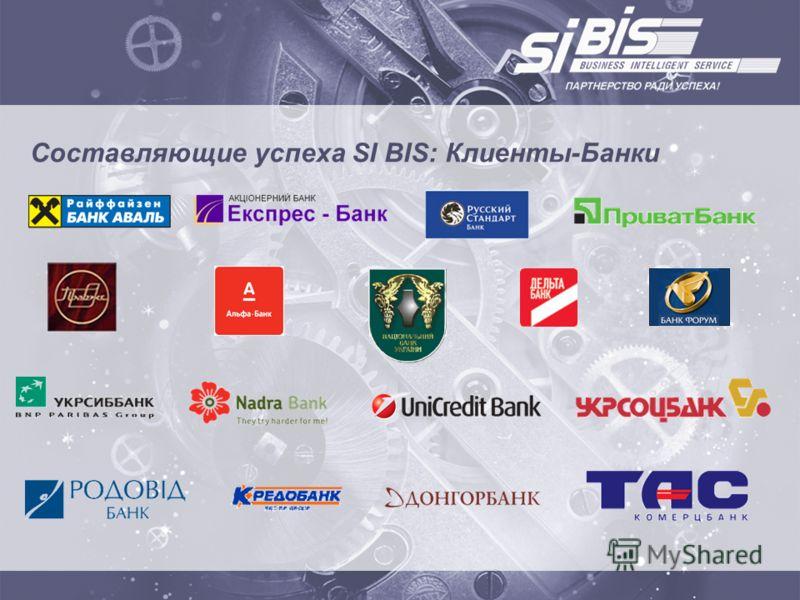 Составляющие успеха SI BIS: Клиенты-Банки