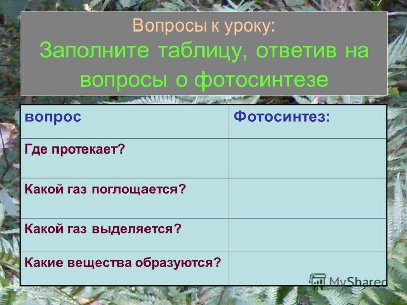 Вопросы к уроку: Заполните таблицу, ответив на вопросы о фотосинтезе вопросФотосинтез: Где протекает? Какой газ поглощается? Какой газ выделяется? Какие вещества образуются?