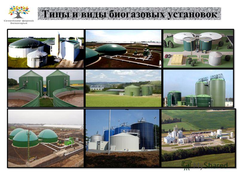 Типы и виды биогазовых установок