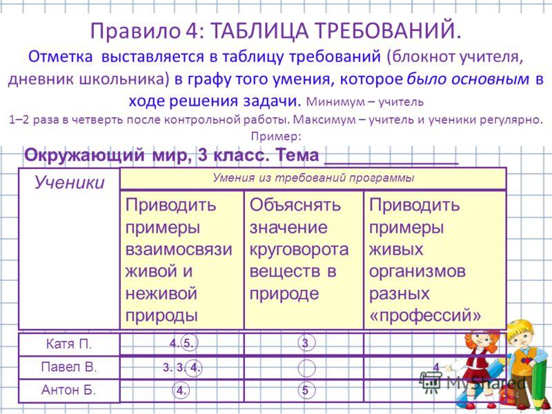 24 Правило 4: ТАБЛИЦА ТРЕБОВАНИЙ. Отметка выставляется в таблицу требований (блокнот учителя, дневник школьника) в графу того умения, которое было основным в ходе решения задачи. Минимум – учитель 1–2 раза в четверть после контрольной работы. Максиму