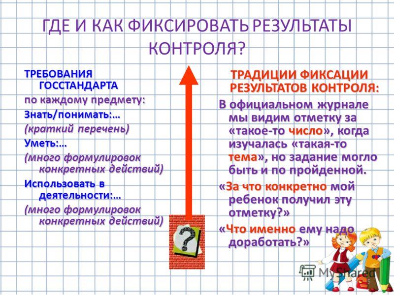 5 ГДЕ И КАК ФИКСИРОВАТЬ РЕЗУЛЬТАТЫ КОНТРОЛЯ? ТРЕБОВАНИЯ ГОССТАНДАРТА по каждому предмету: Знать/понимать:… (краткий перечень) Уметь:… (много формулировок конкретных действий) Использовать в деятельности:… (много формулировок конкретных действий) ТРАД