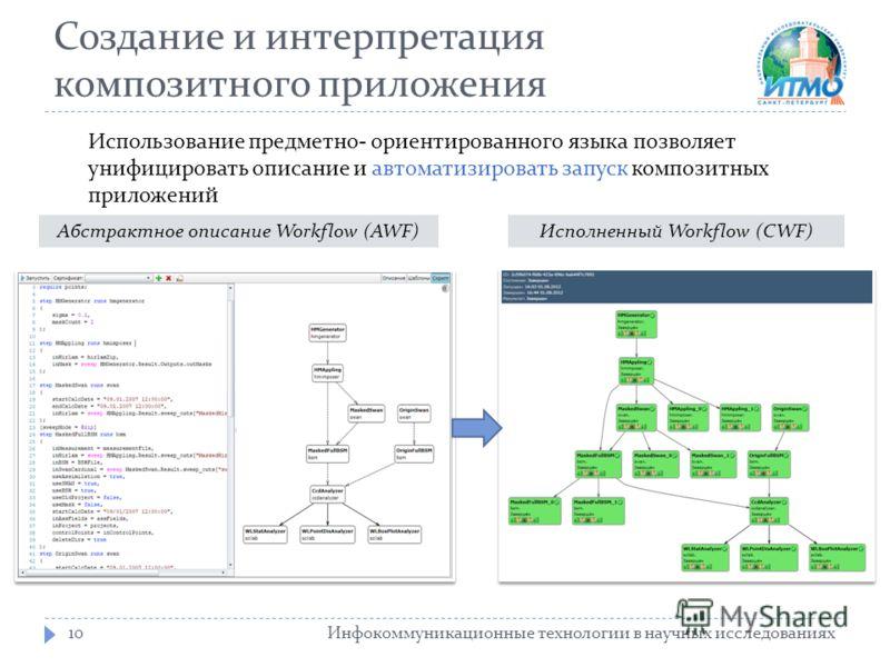 Создание и интерпретация композитного приложения Инфокоммуникационные технологии в научных исследованиях10 Абстрактное описание Workflow (AWF)Исполненный Workflow (CWF) Использование предметно- ориентированного языка позволяет унифицировать описание