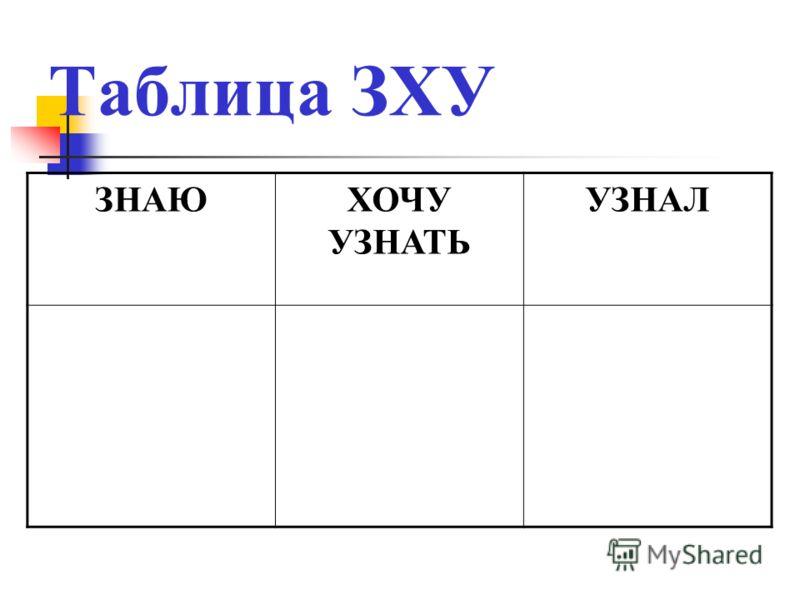 Таблица ЗХУ ЗНАЮХОЧУ УЗНАТЬ УЗНАЛ
