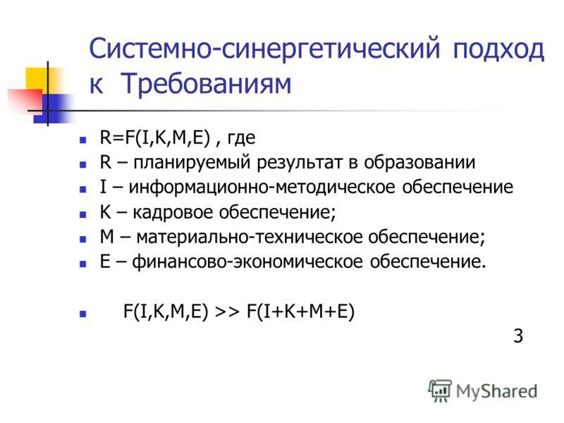 Системно-синергетический подход к Требованиям R=F(I,K,M,E), где R – планируемый результат в образовании I – информационно-методическое обеспечение K – кадровое обеспечение; М – материально-техническое обеспечение; E – финансово-экономическое обеспече