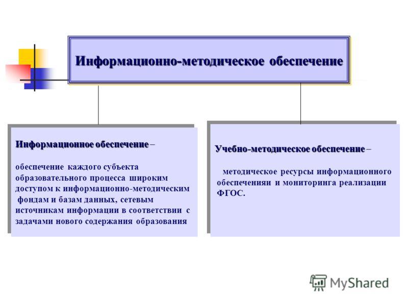 Информационно-методическое обеспечение Информационное обеспечение Информационное обеспечение – обеспечение каждого субъекта образовательного процесса широким доступом к информационно-методическим фондам и базам данных, сетевым источникам информации в