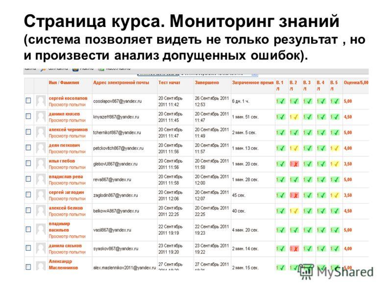 Страница курса. Мониторинг знаний (система позволяет видеть не только результат, но и произвести анализ допущенных ошибок).