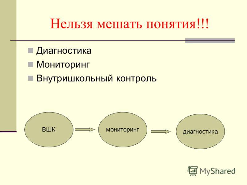 Нельзя мешать понятия!!! Диагностика Мониторинг Внутришкольный контроль ВШКмониторинг диагностика