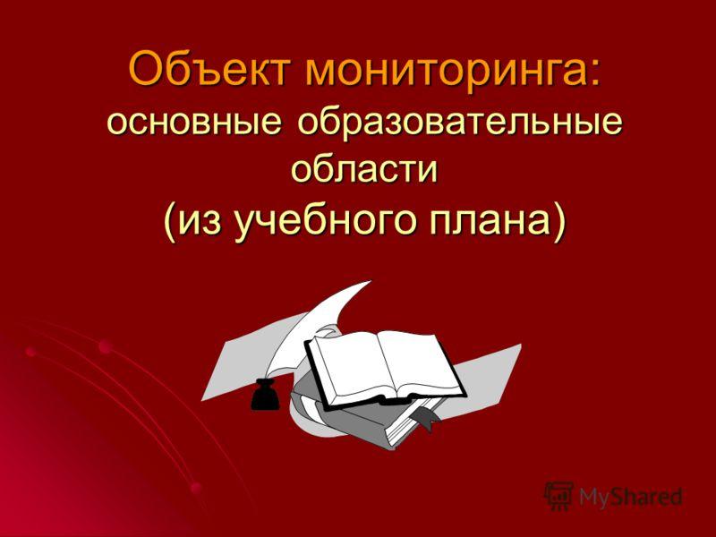 Объект мониторинга: основные образовательные области (из учебного плана)