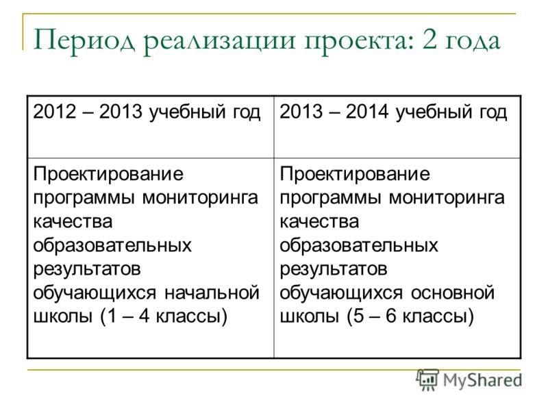 Период реализации проекта: 2 года 2012 – 2013 учебный год2013 – 2014 учебный год Проектирование программы мониторинга качества образовательных результатов обучающихся начальной школы (1 – 4 классы) Проектирование программы мониторинга качества образо