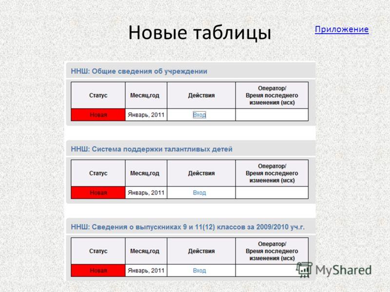 Новые таблицы Приложение