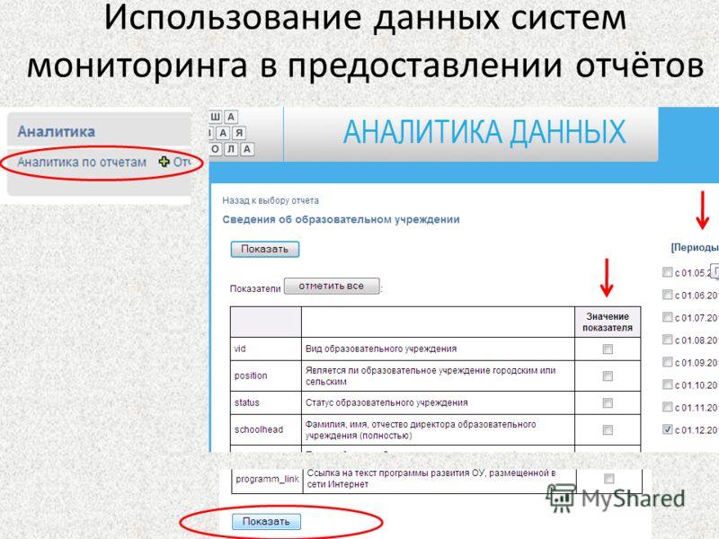 Использование данных систем мониторинга в предоставлении отчётов