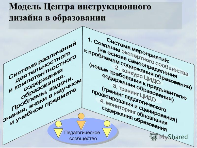 Модель Центра инструкционного дизайна в образовании Педагогическое сообщество