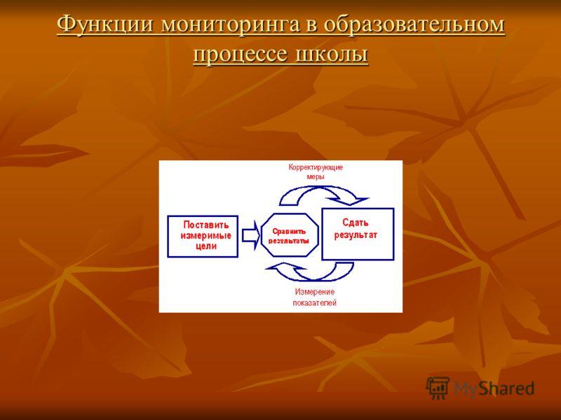 Функции мониторинга в образовательном процессе школы