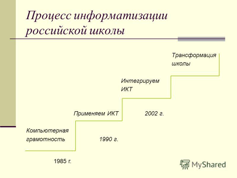 Процесс информатизации российской школы Трансформация школы Интегрируем ИКТ Применяем ИКТ 2002 г. Компьютерная грамотность 1990 г. 1985 г.